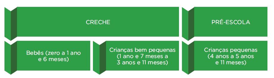 bncc-infantil