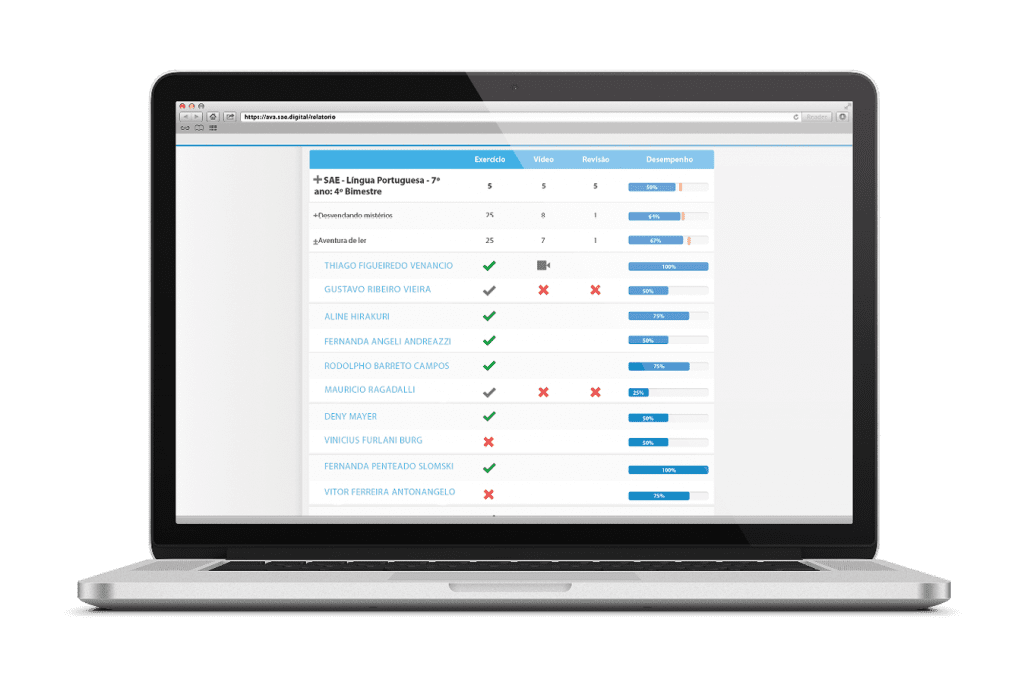 Plataforma Adaptativa AVA SAE Digital